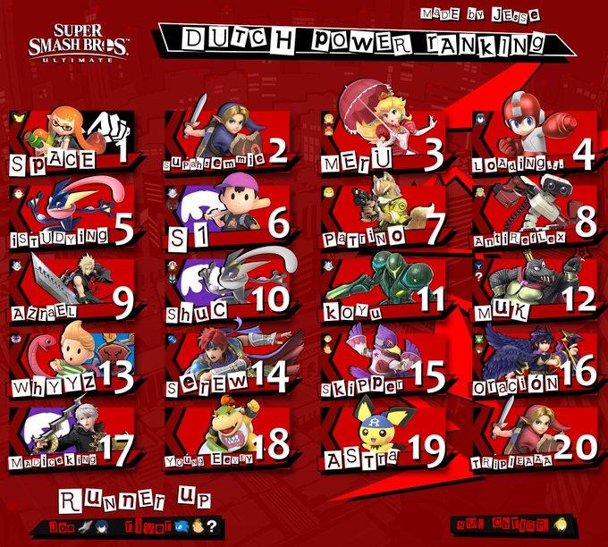 Power Ranking Smash Bros Seizoen 1