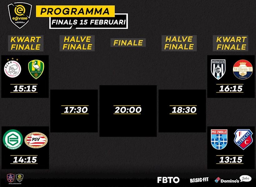 Kwartfinales eDivisie